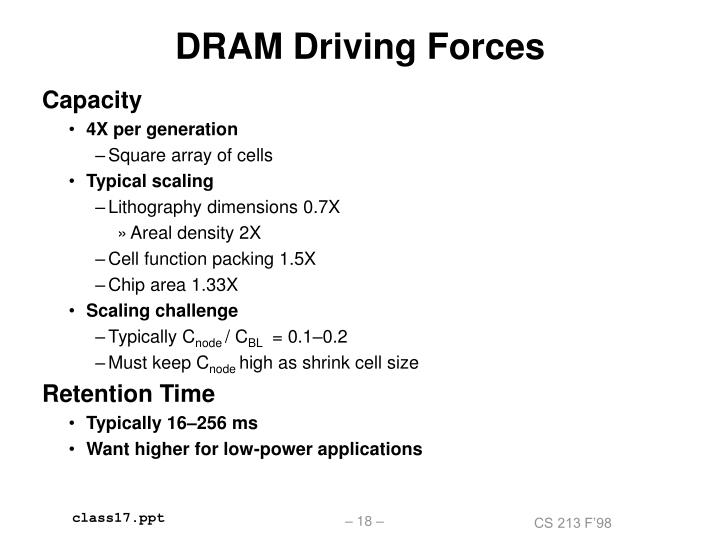 DRAM Driving Forces