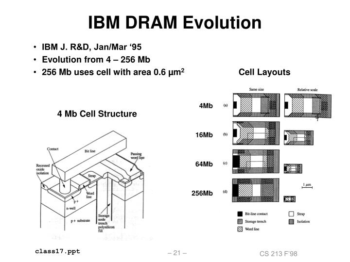 IBM DRAM Evolution