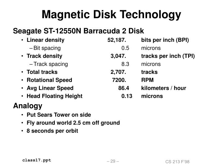 Magnetic Disk Technology