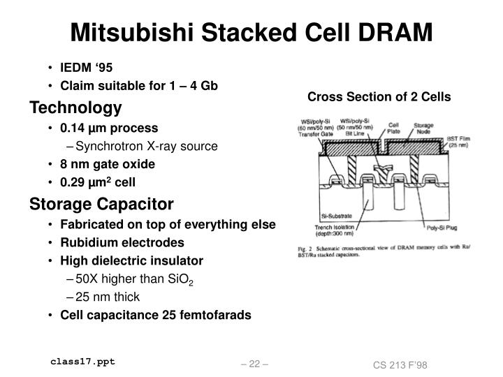Mitsubishi Stacked Cell DRAM