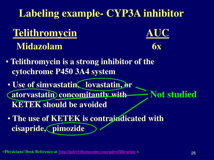 Labeling example- CYP3A inhibitor