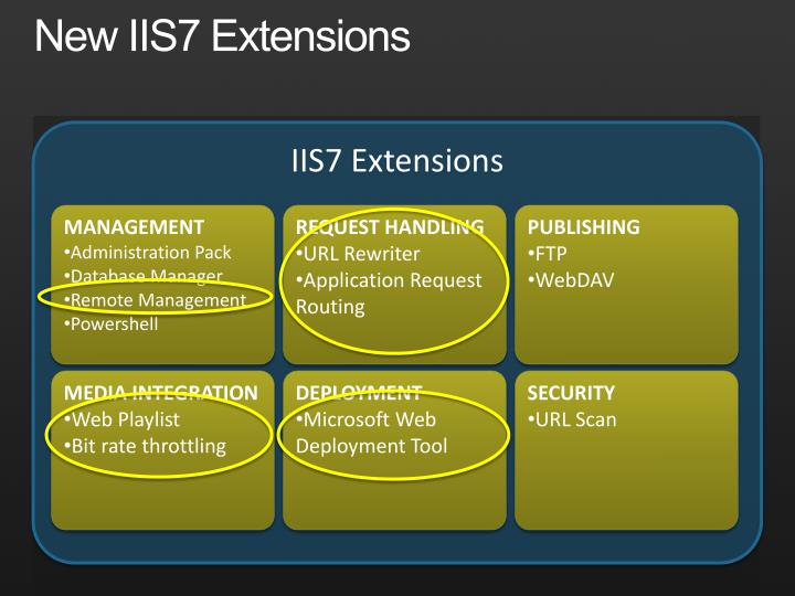New IIS7 Extensions