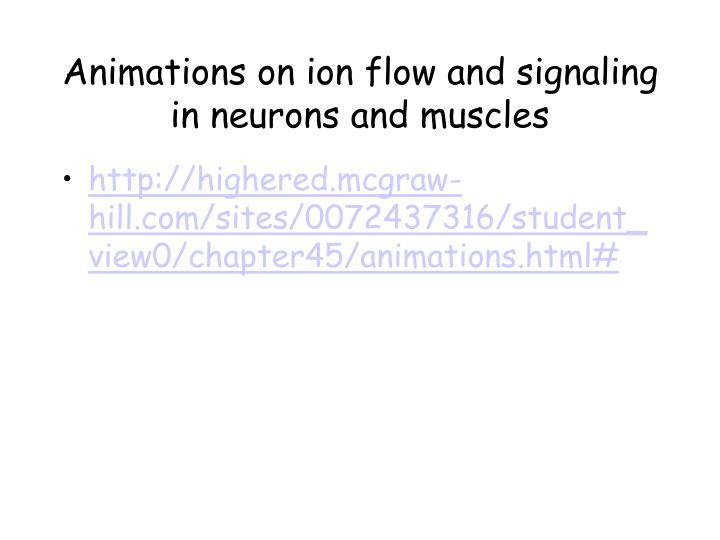 Animations on ion flow and signaling in neurons and muscles