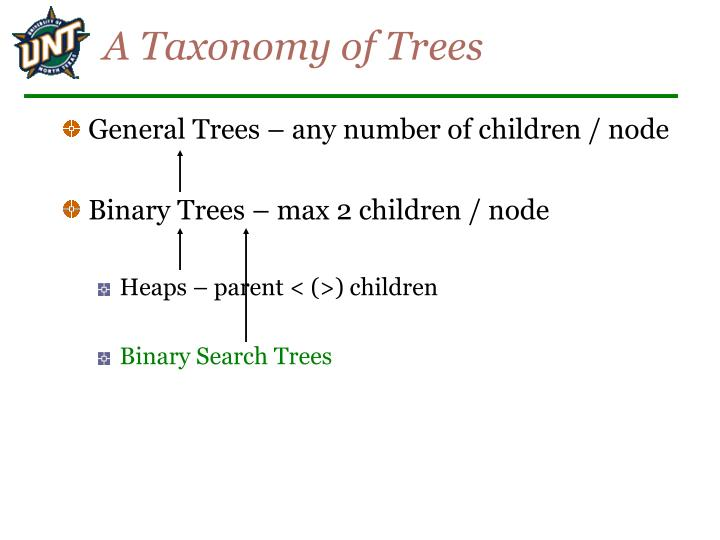 A taxonomy of trees