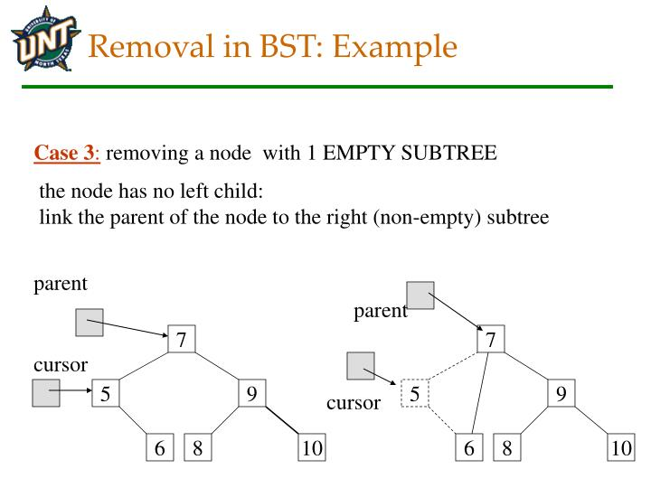 Removal in BST: Example