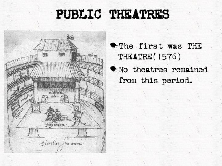 term paper elizabethan theater Elizabethan theater by: chris elizabethan times in the 1600s was a progression for the world of the theater a period named after queen elizabeth i a period named after queen elizabeth i 622 words | 3 pages.