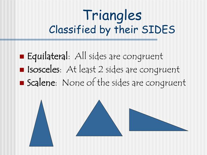 Triangles classified by their sides