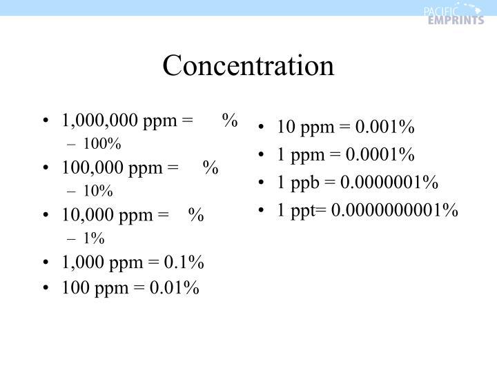 1,000,000 ppm =      %