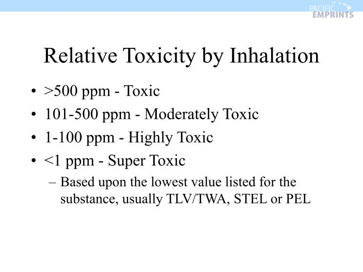 Relative Toxicity by Inhalation