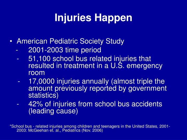 Injuries Happen