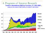4 programs of interest research