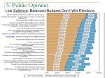 5 public opinion