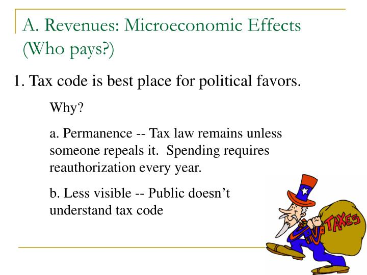 A. Revenues: Microeconomic Effects (Who pays?)