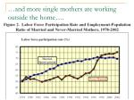 and more single mothers are working outside the home