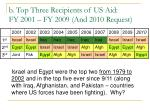 b top three recipients of us aid fy 2001 fy 2009 and 2010 request