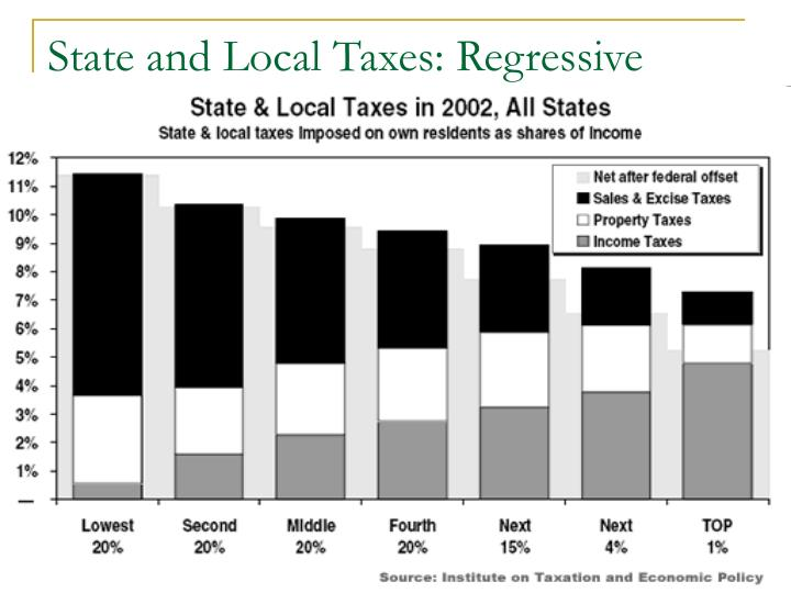 State and Local Taxes: Regressive