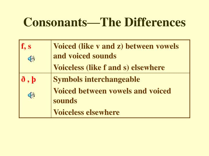 Consonants—The Differences