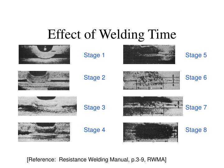 Effect of Welding Time