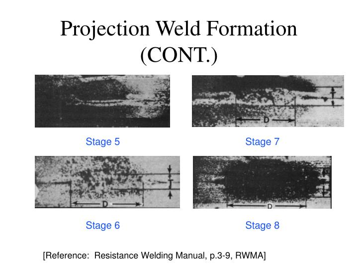 Projection Weld Formation (CONT.)