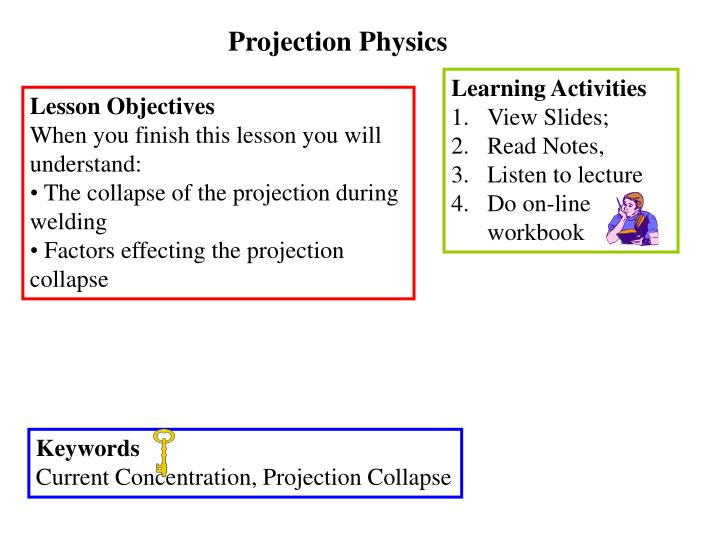 Projection Physics