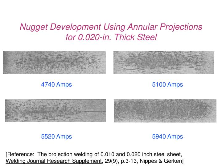 Nugget Development Using Annular Projections for 0.020-in. Thick Steel