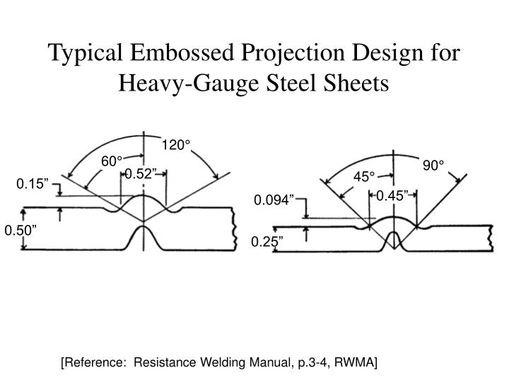Typical Embossed Projection Design for Heavy-Gauge Steel Sheets