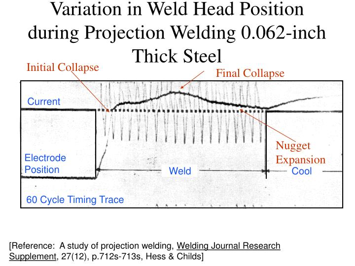 Variation in Weld Head Position during Projection Welding 0.062-inch Thick Steel