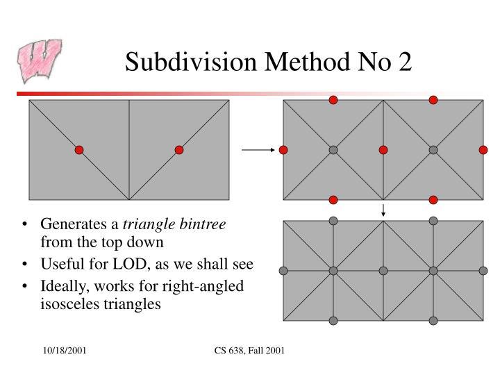 Subdivision Method No 2