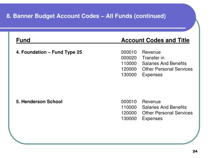 8. Banner Budget Account Codes – All Funds (continued)