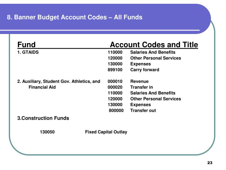 8. Banner Budget Account Codes – All Funds
