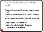 the graduate student coaching model