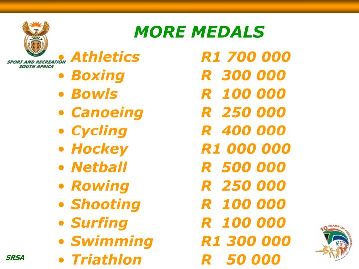 MORE MEDALS