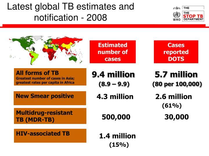 Latest global TB estimates and notification - 2008