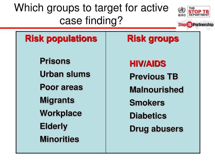 Which groups to target for active case finding?