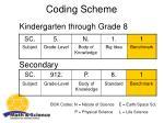 coding scheme