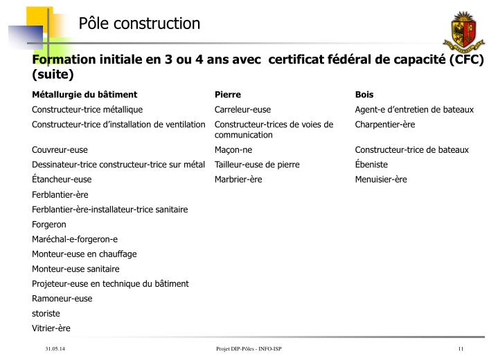 Pôle construction