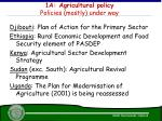 1a agricultural policy policies mostly under way