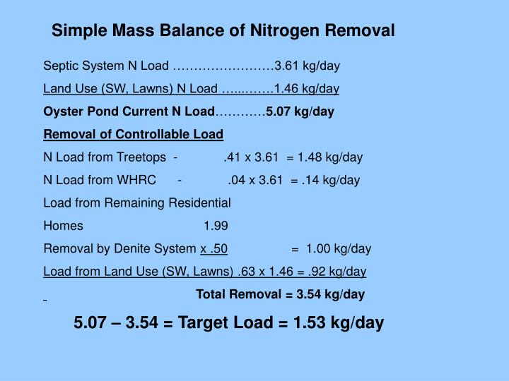 Simple Mass Balance of Nitrogen Removal