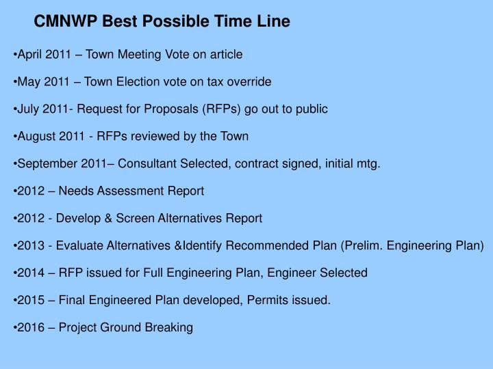CMNWP Best Possible Time Line