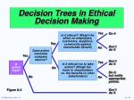 decision trees in ethical decision making1