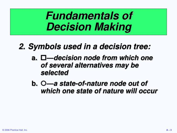 Fundamentals of decision making1