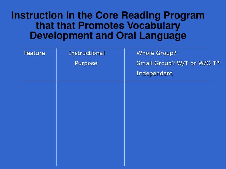 Instruction in the Core Reading Program that that Promotes Vocabulary Development and Oral Language
