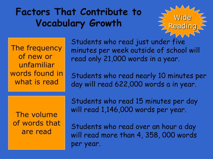 Factors That Contribute to Vocabulary Growth