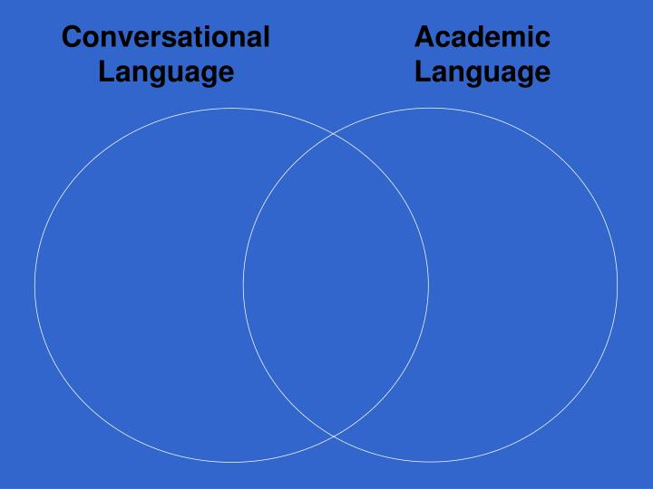 Conversational Language