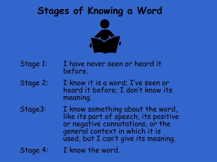 Stages of Knowing a Word