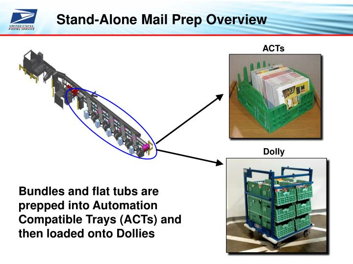 Stand-Alone Mail Prep Overview