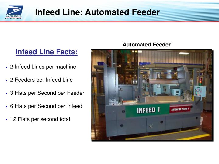 Infeed Line: Automated Feeder