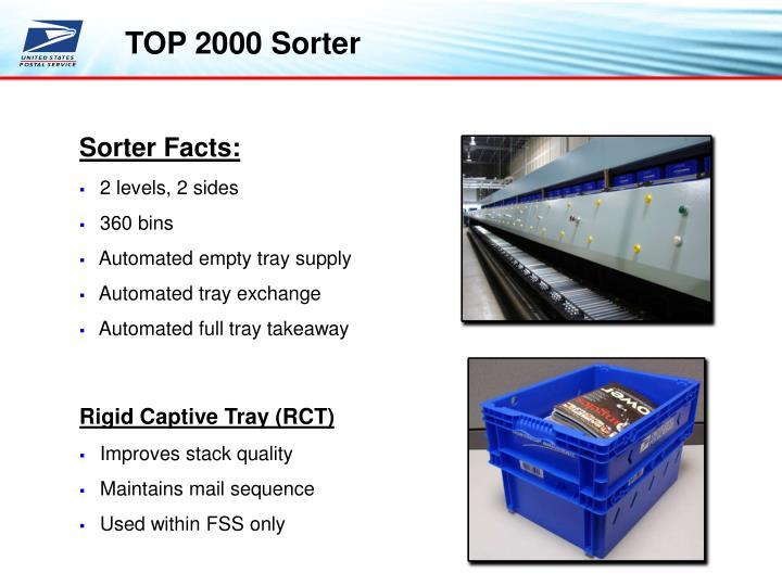 TOP 2000 Sorter