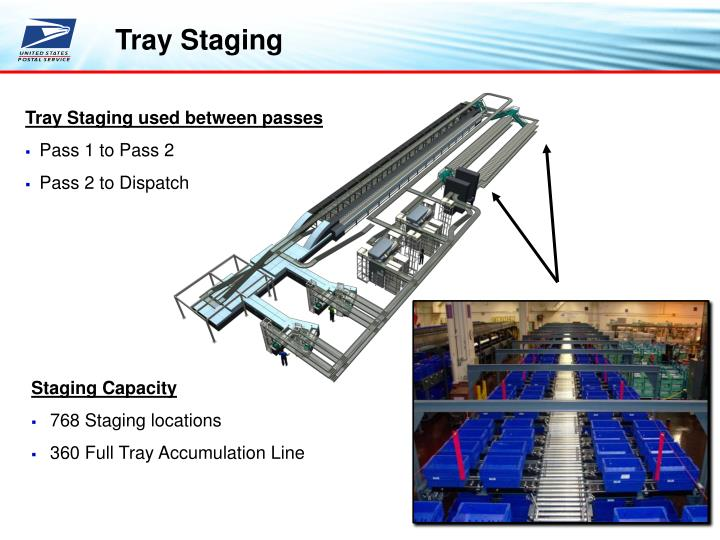 Tray Staging