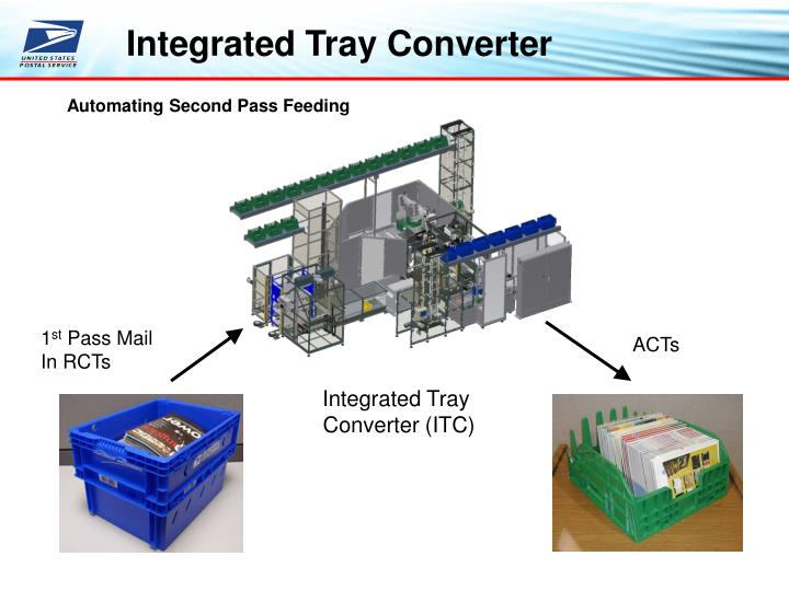Integrated Tray Converter